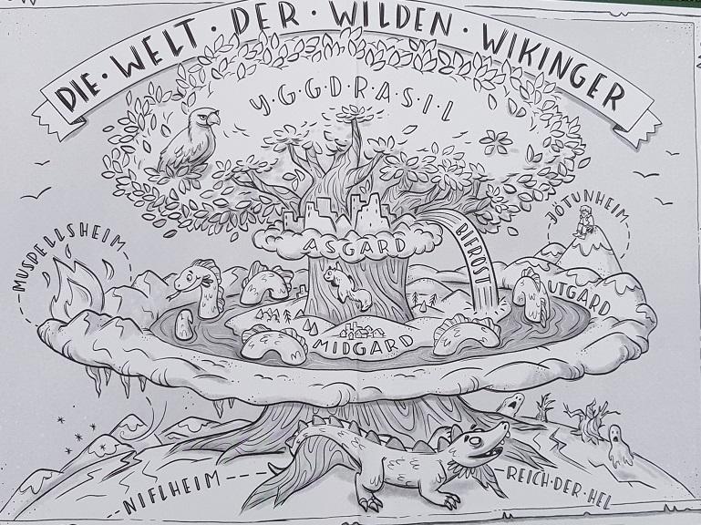 Wikingerbuch letzte Seite: Übersicht über die Welt der Wikinger